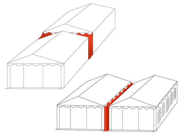 Zeltvergrößerung: 2 Varianten